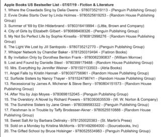 Apple Books Bestseller List